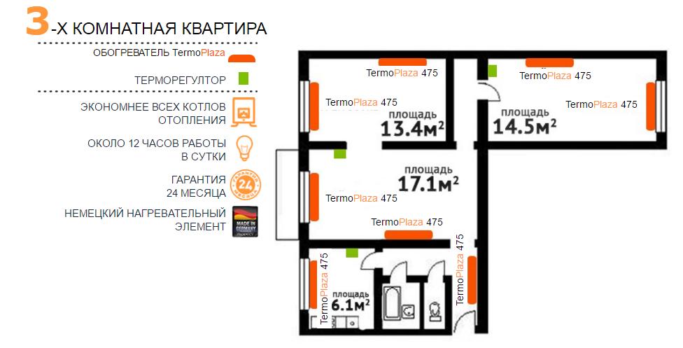 Расположение инфракрасных обогревателей Термоплаза в 3-х квартире