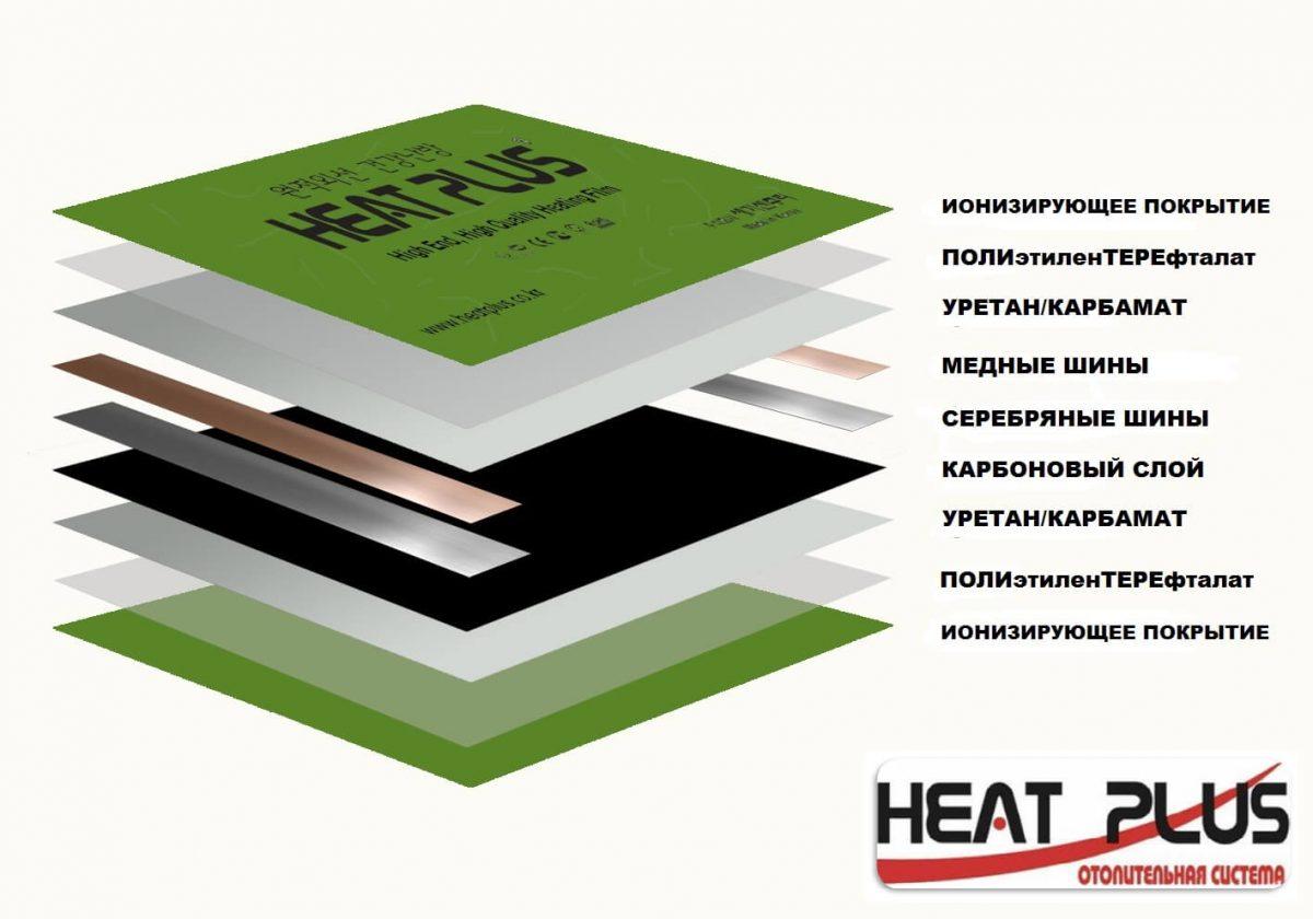 Heat Plus APH-410-400 Silver Sauna