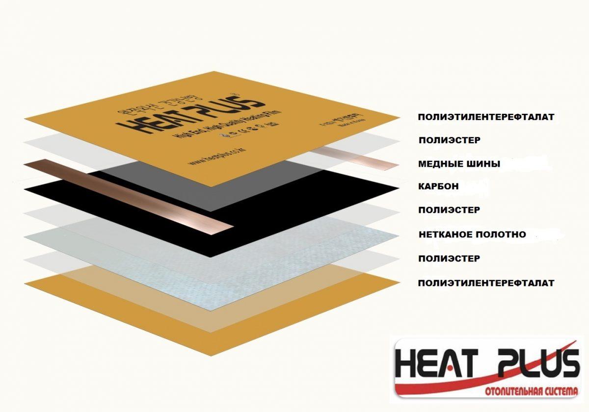 Инфракрасная плёнка Heat Plus APH-403-310 Khaki Sauna