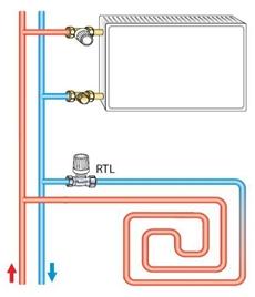 Схема соединения камина и теплого пола