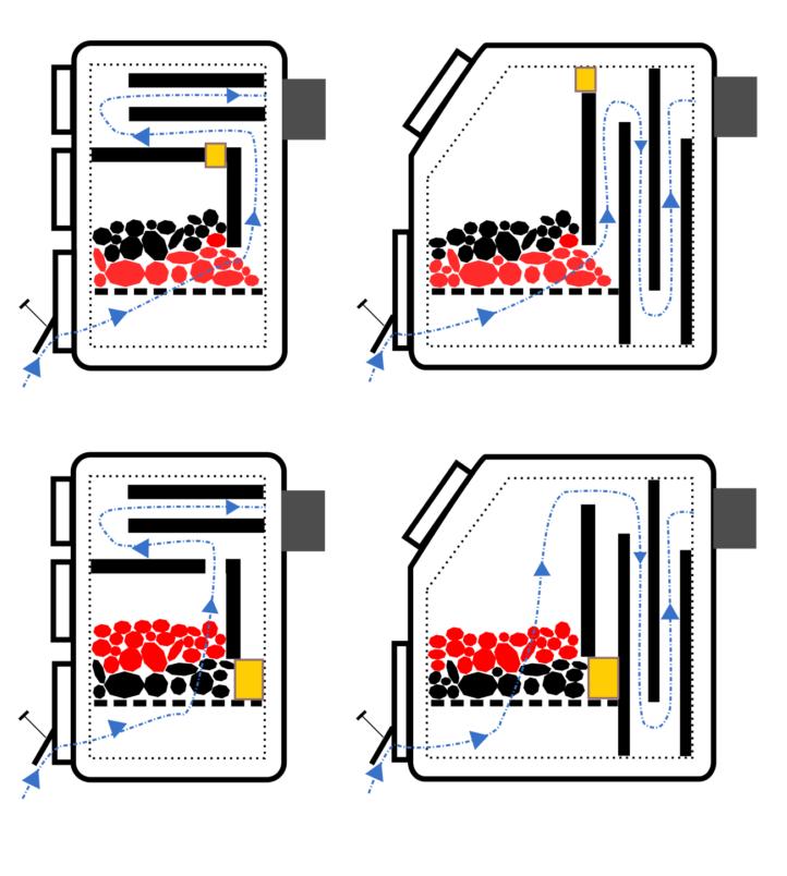 Сравнение твердотопливного котла нижнего и верхнего горения