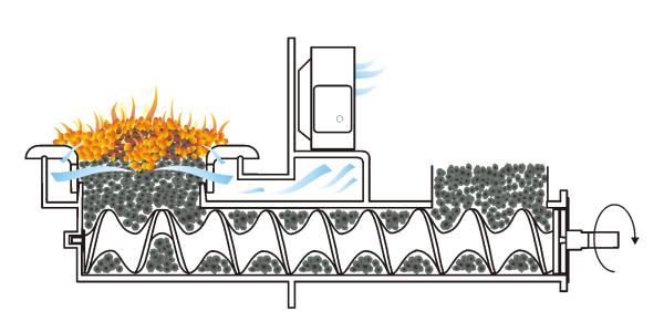 Горелка для подачи топлива в твердотопливный котел