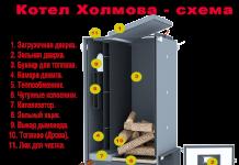 Котел Холмова. Отзывы