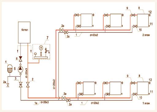 Схема подключения электрического котла в систему отопления дома или квартиры